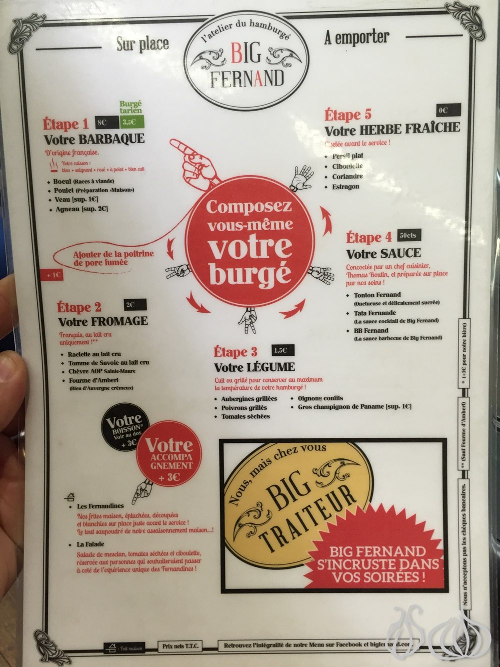 Préférence Big Fernand: My Burger in Paris :: NoGarlicNoOnions: Restaurant  HI76