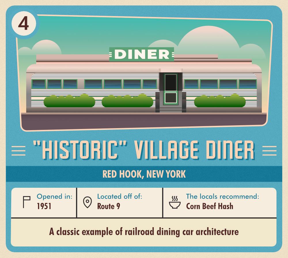 historic-village-diner2019-03-15-07-13-58