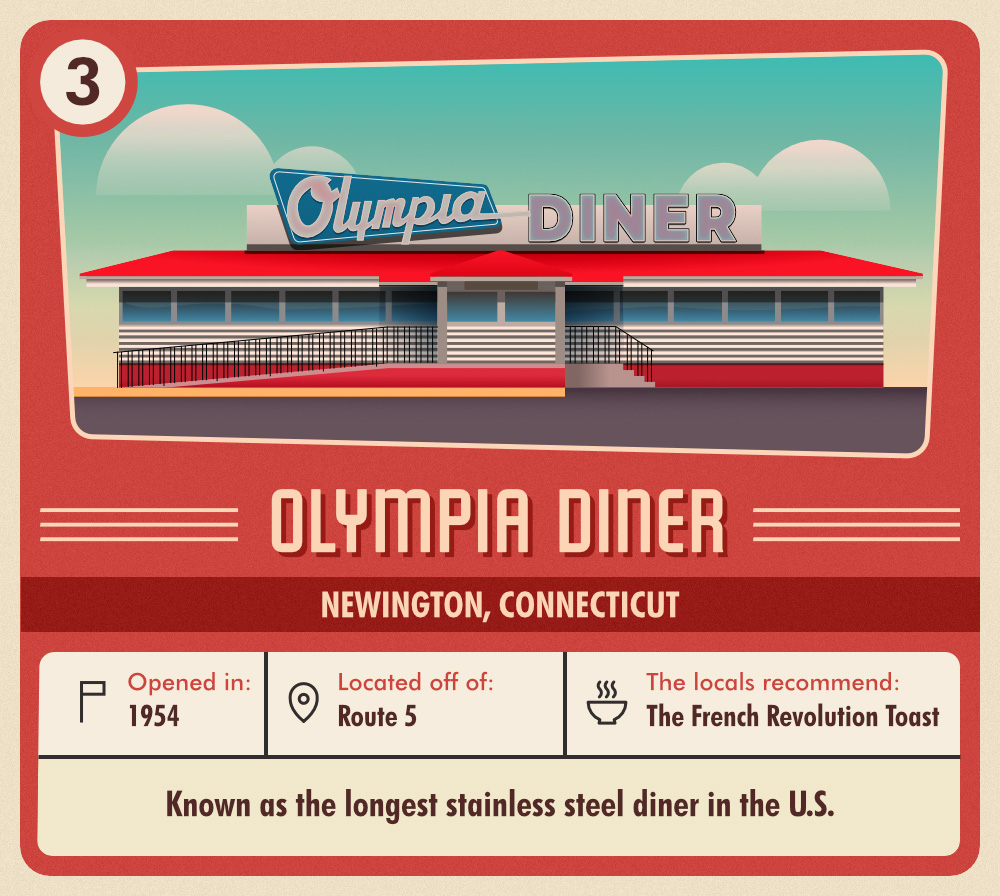 olympia-diner2019-03-15-07-14-01