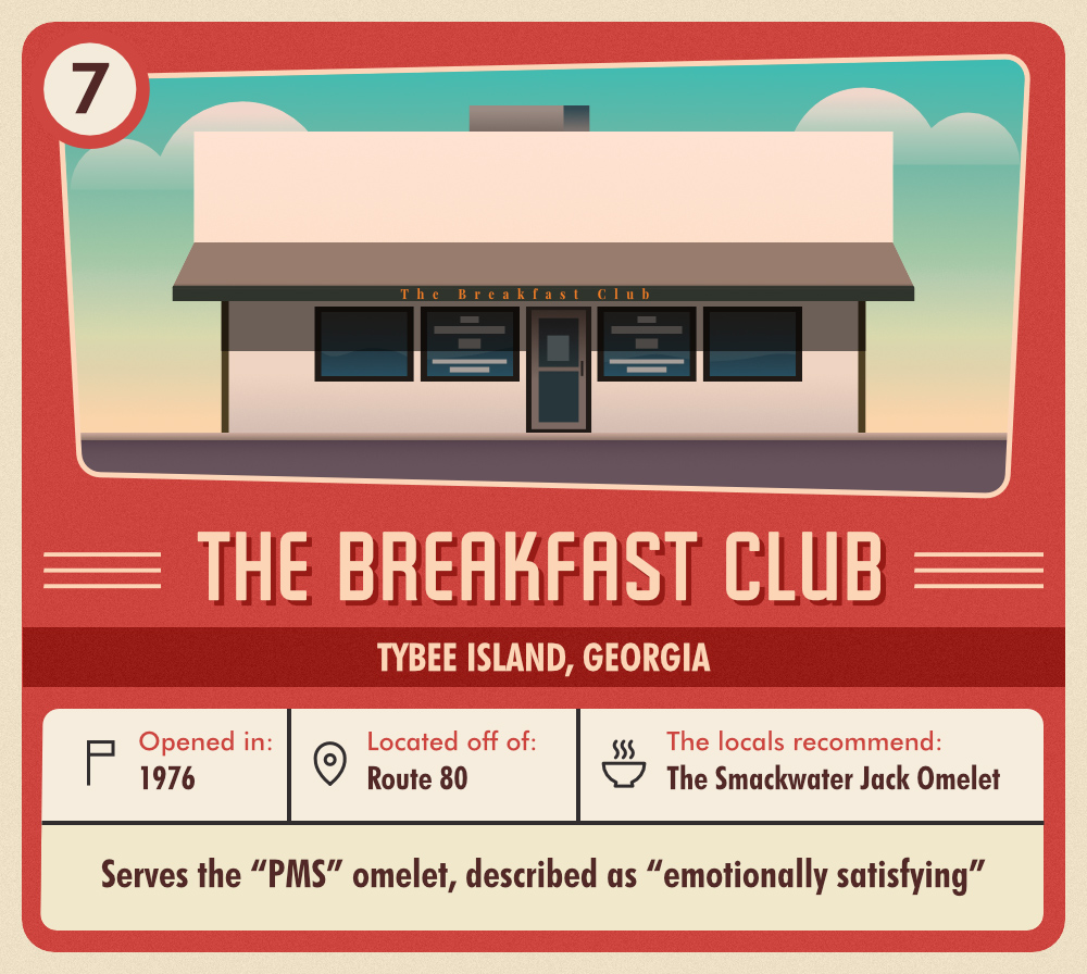 the-breakfast-club-diner2019-03-15-07-14-03
