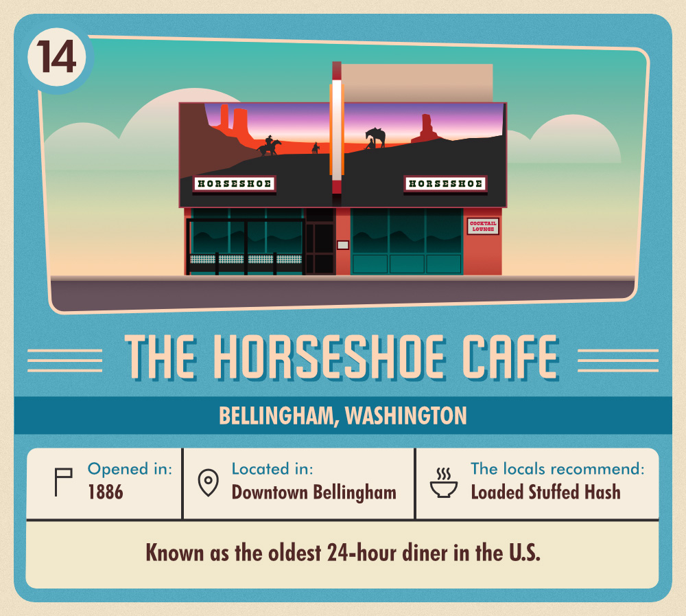 the-horseshoe-cafe2019-03-15-07-14-04