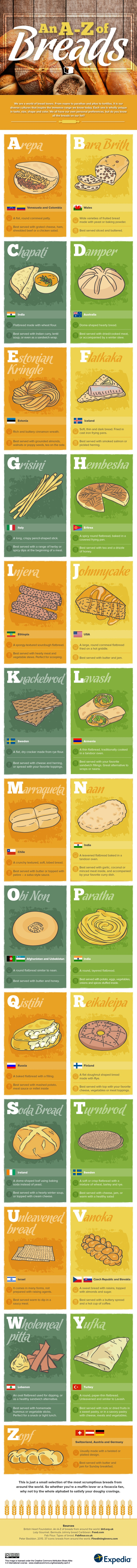 An-a-z-of-breads-from-around-the-world-DV1