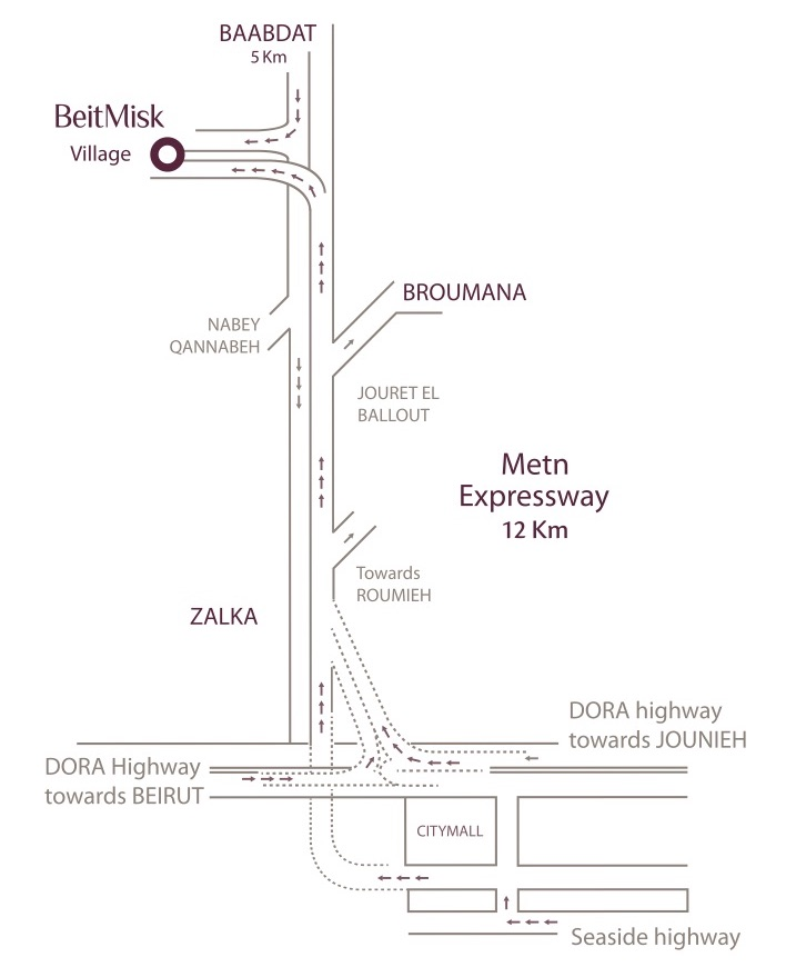 BeitMisk Access Map