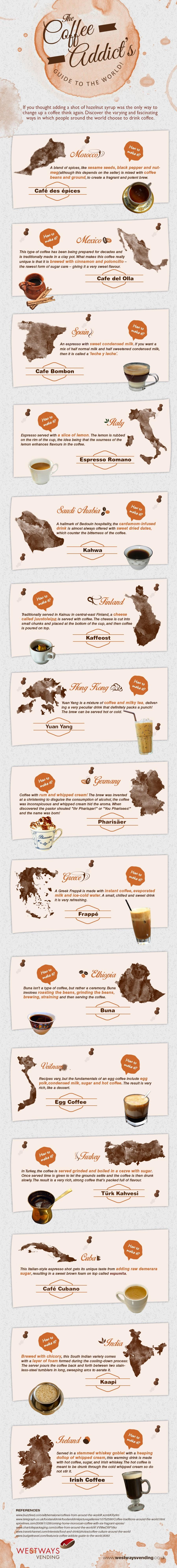 Coffees-of-the-World-Infographic