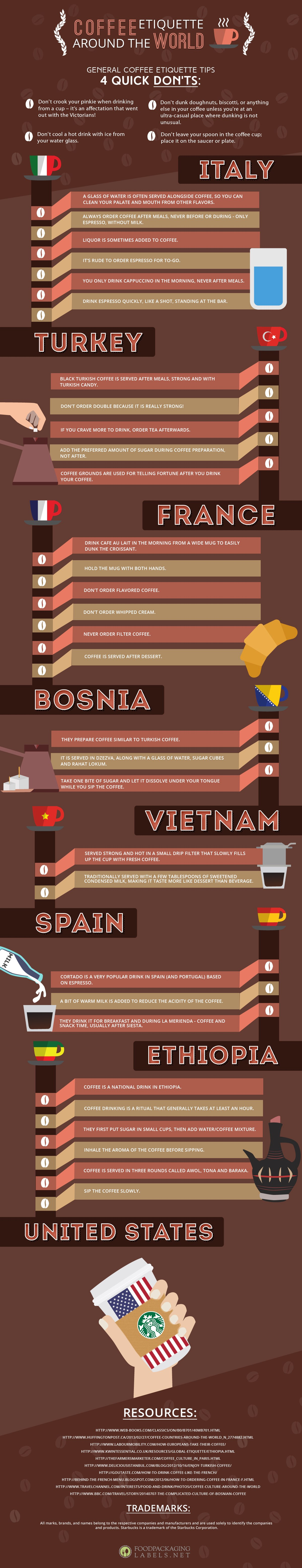 Coffee_Infographic1
