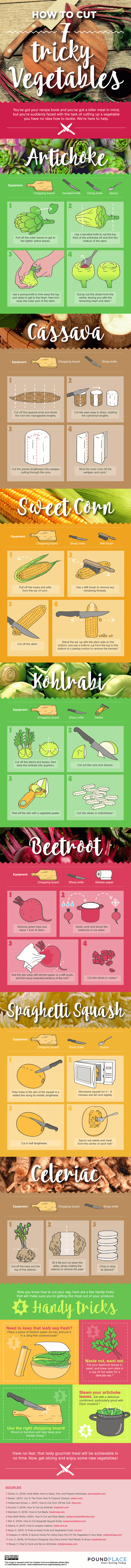 How-to-cut-7-tricky-vegetables