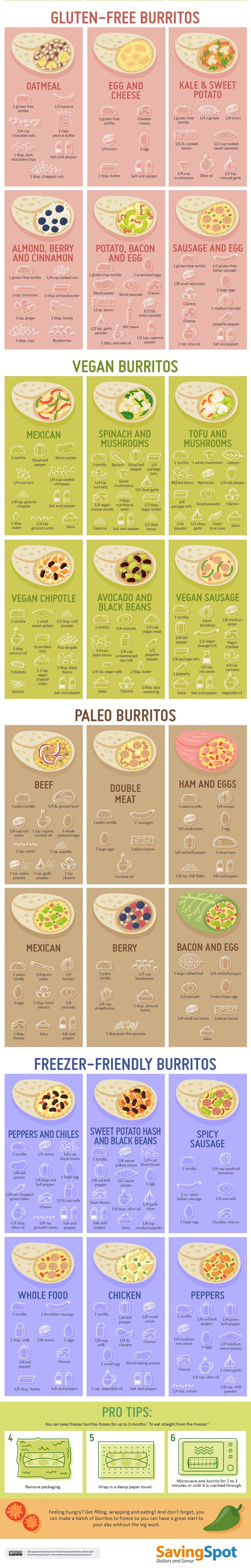 The-ultimate-breakfast-burrito-cheat-sheet-1