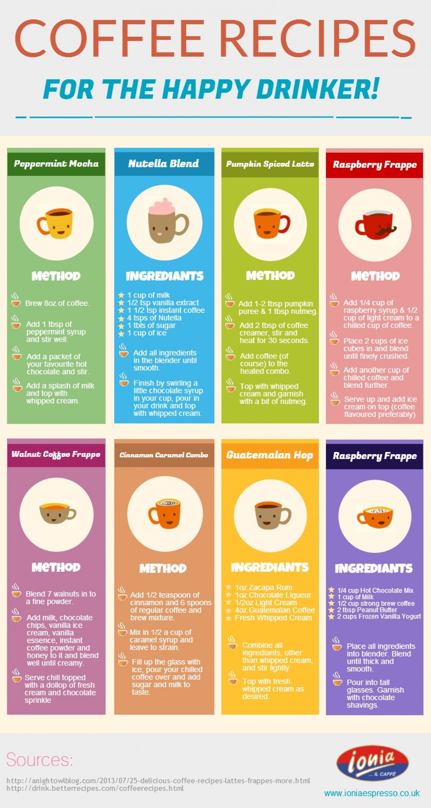 creative-coffee-recipes-for-the-happy-drinker_53f21785a46d8_w1500