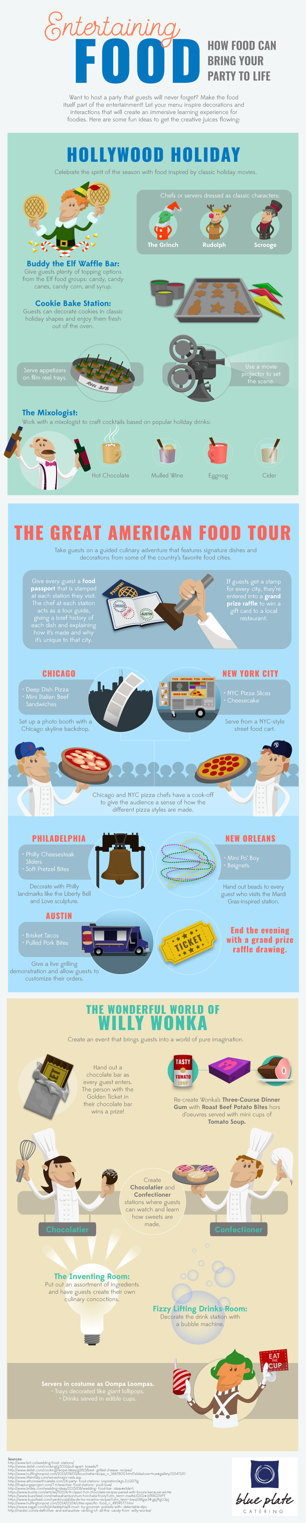 food-as-entertainment-infographic