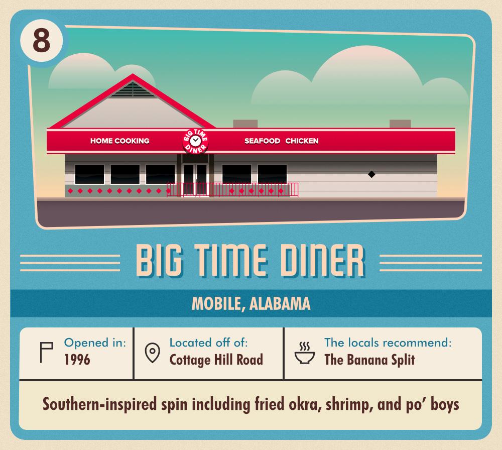 big-time-diner2019-03-15-07-13-52