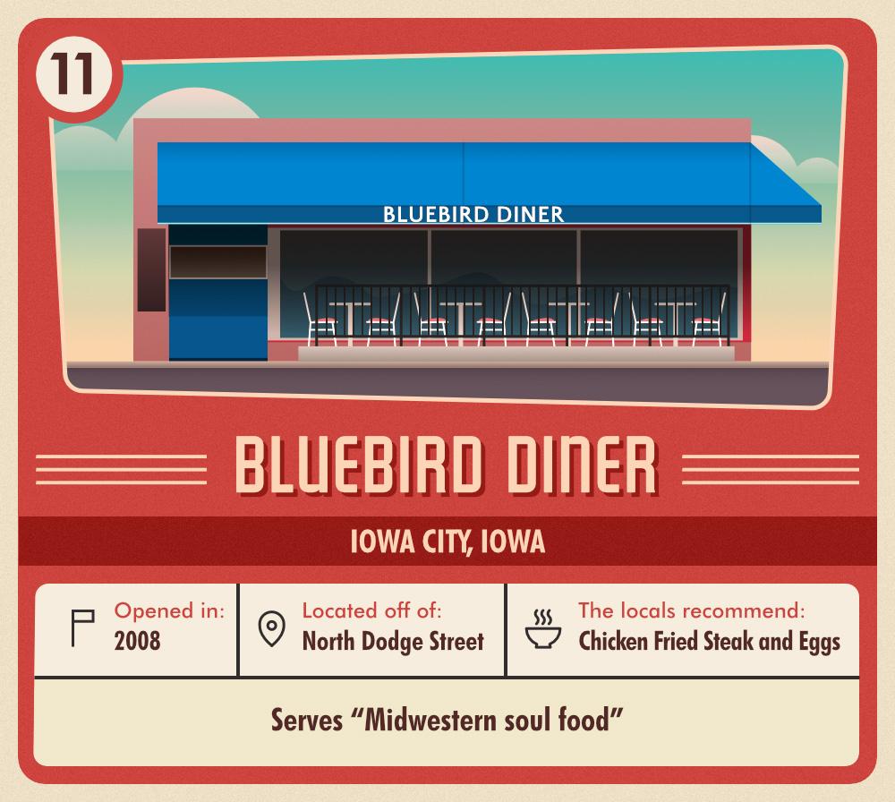 bluebird-diner2019-03-15-07-13-52