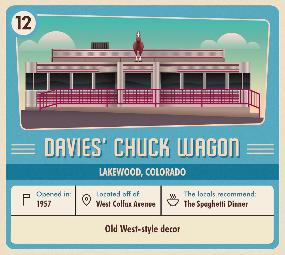davies-chuck-wagon-diner2019-03-15-07-13-55
