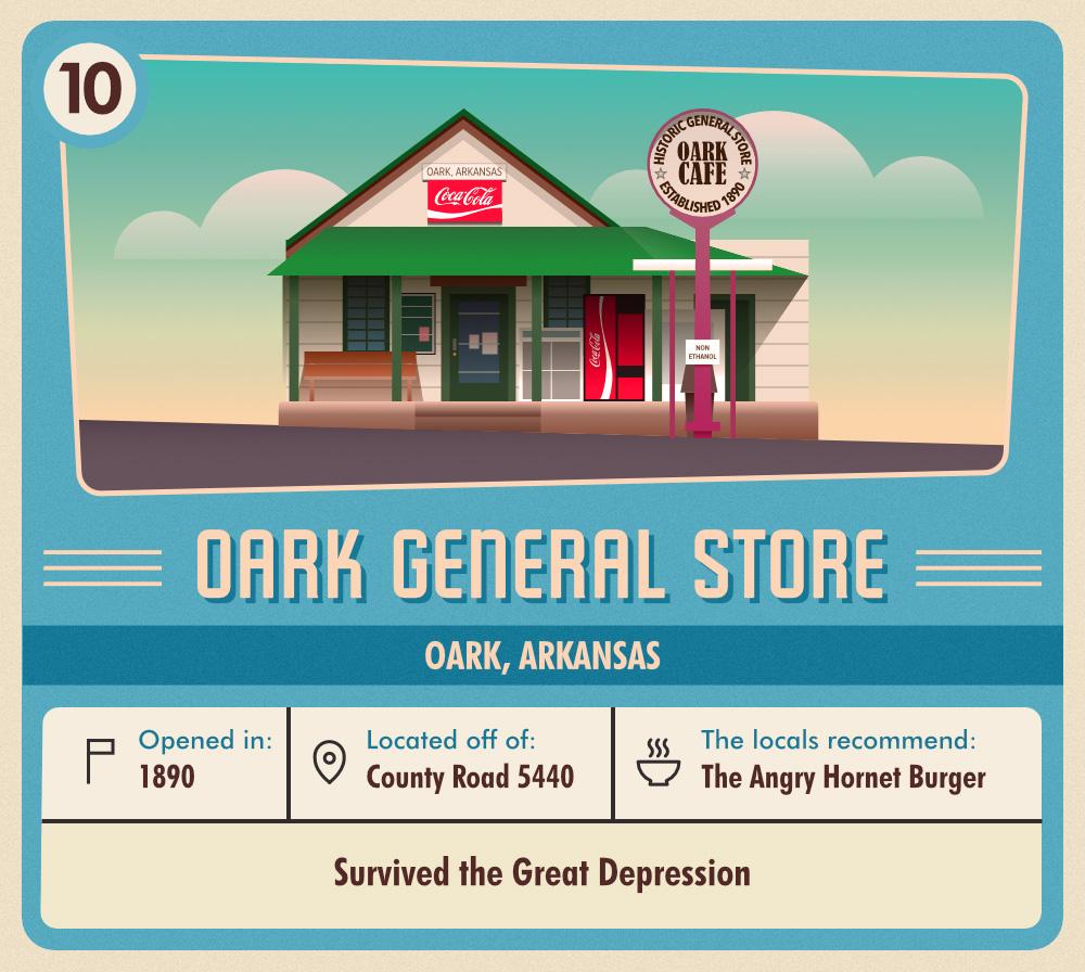 oark-general-store2019-03-15-07-14-00