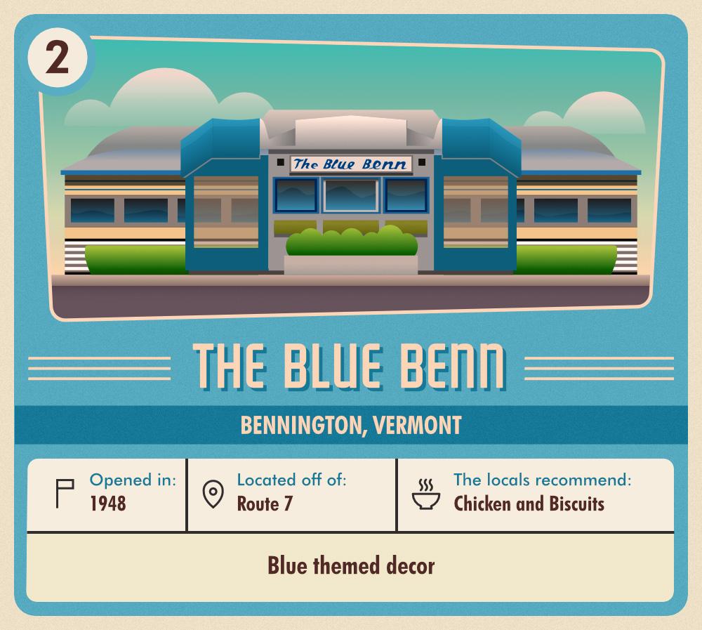 the-blue-benn-diner2019-03-15-07-14-03