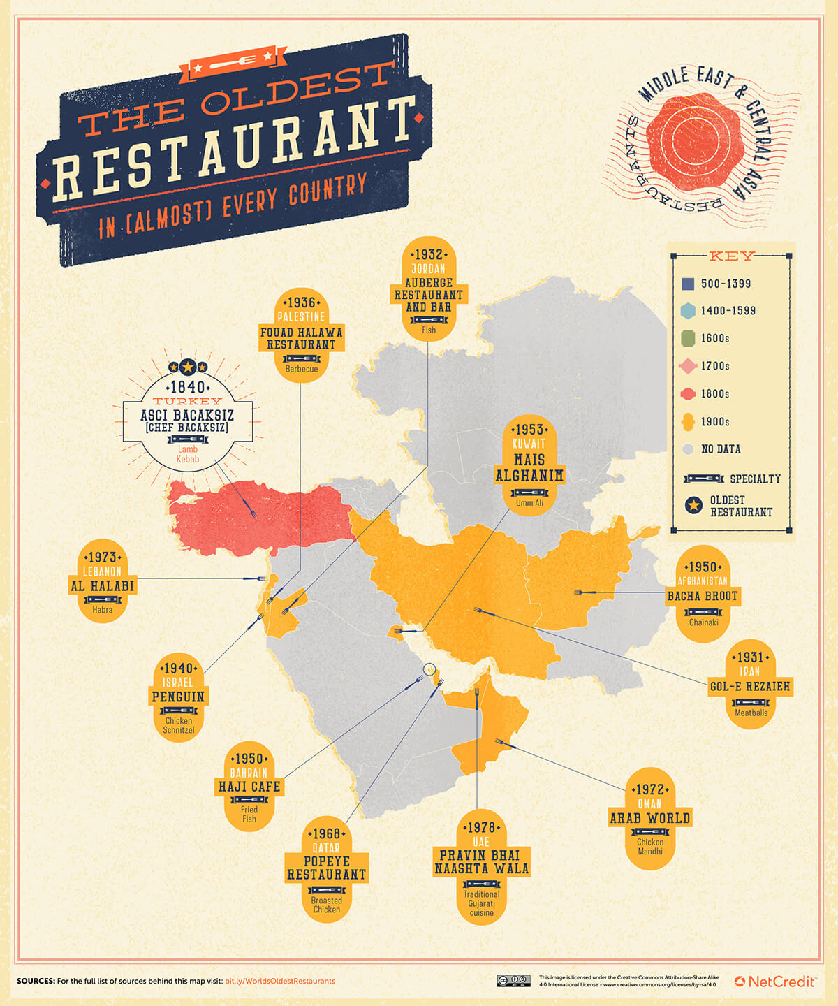 04_The-Oldest-Restaurant-in-Almost-Every-Country_MiddleEastCentralAsia