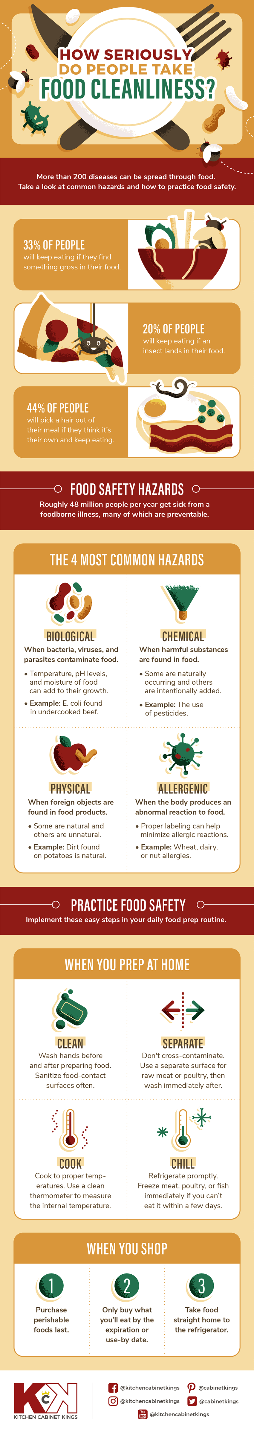 food-cleanliness-infographic