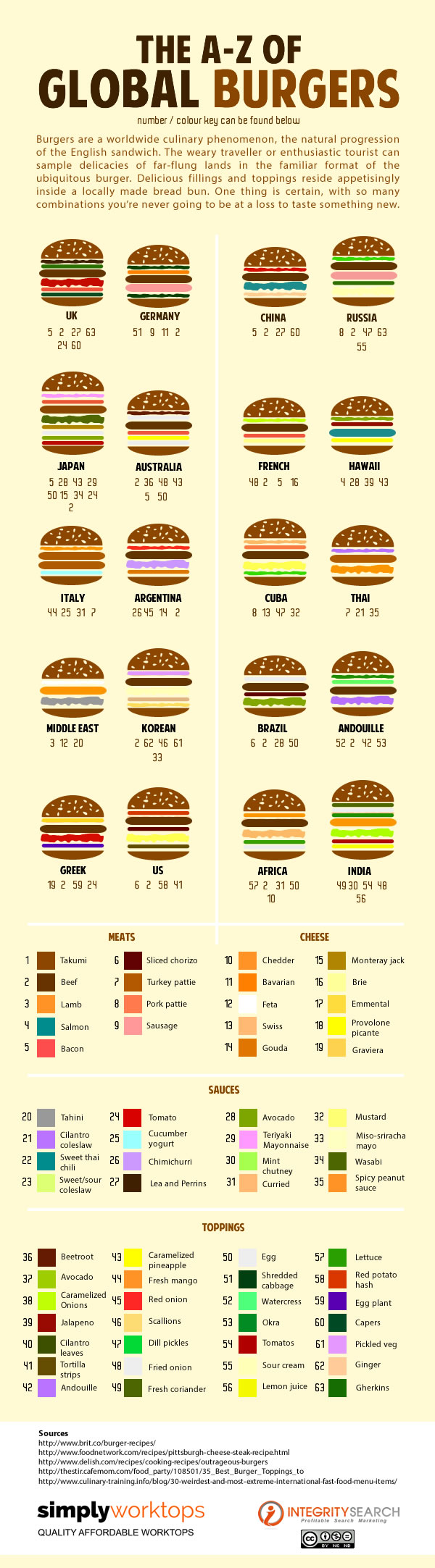 The_A-Z_of_Global_Burgers_infographic_j_jpeg