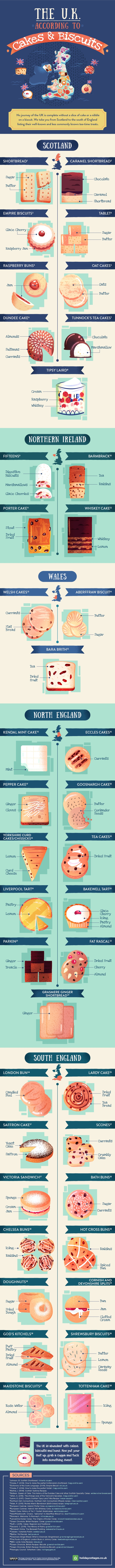 design-the-u.k.-according-to-cakes-and-biscuits