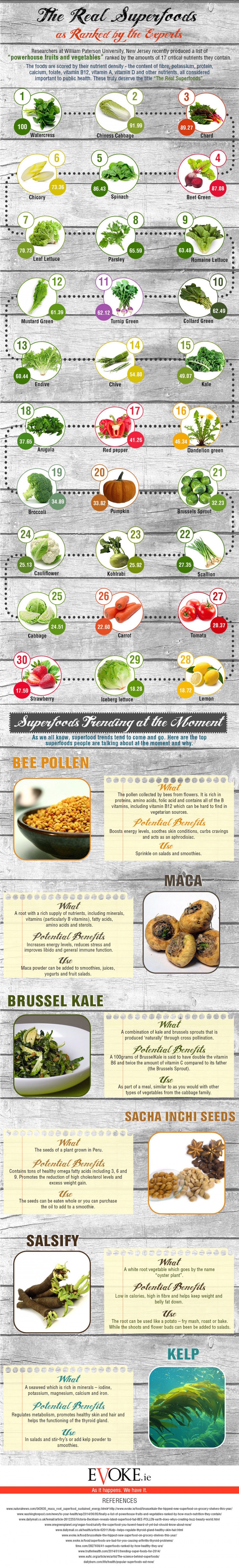 infographic--the-truth-about-superfoods 3