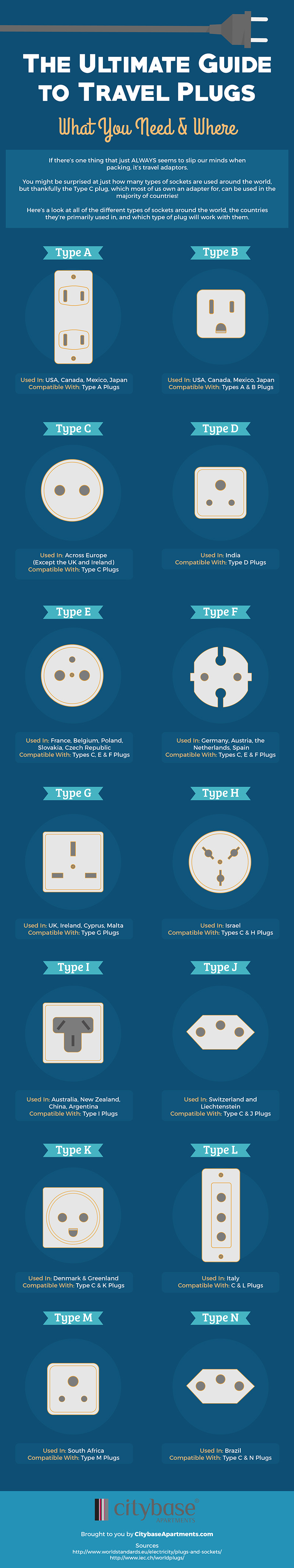 ultimate-guide-to-travel-plugs