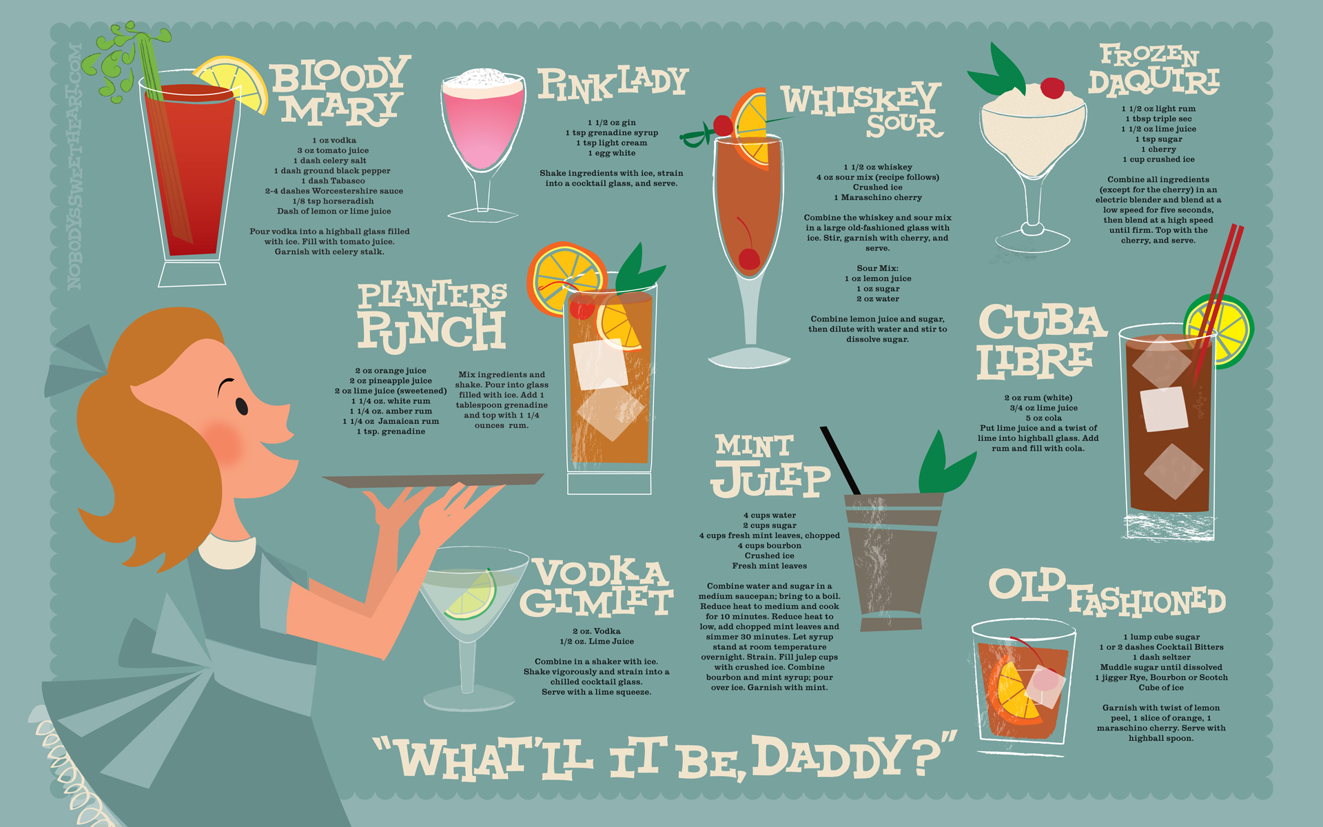 drinks-guide-for-entertaining_50290a6f0d373