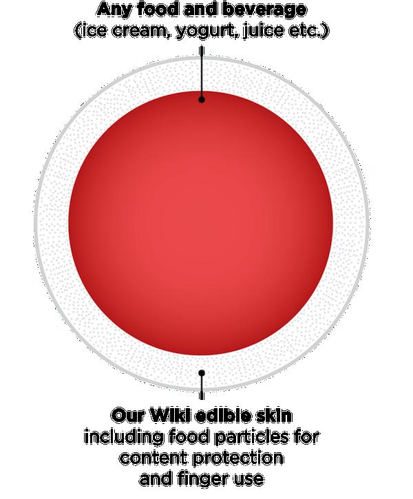 Wikipearl